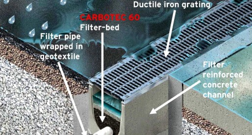 Hauraton DRAINFIX® CLEAN Filter-bed Channels